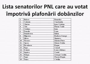 lista senatorilor pnl, legea plafonarii dobanzilor, stiri, botosani